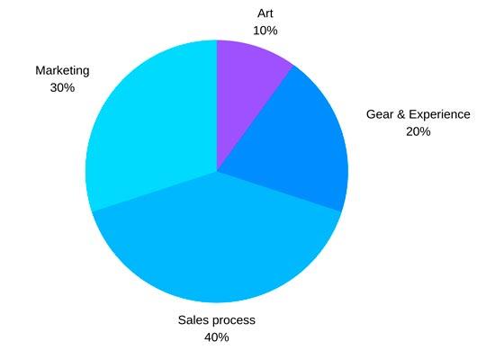 chart-photo-jobs
