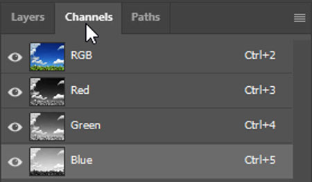 Photoshop Channels